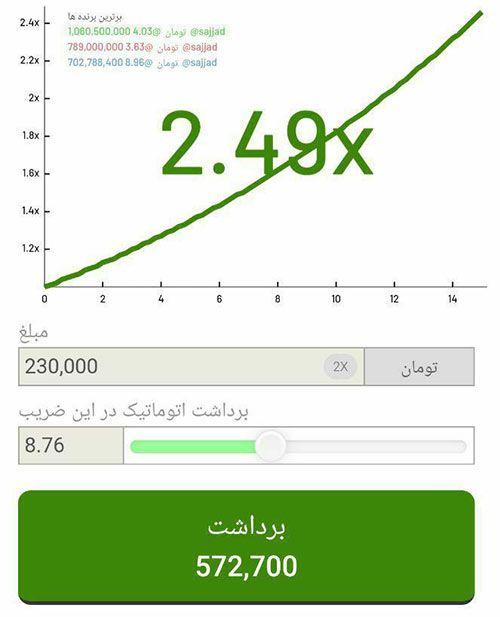سایت شرط بت محمد خردادیان Shart Bet